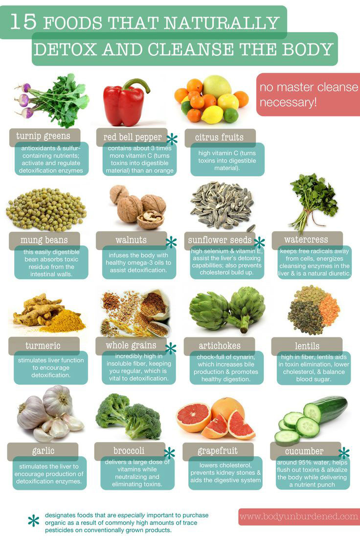 15 Detox Nahrungsmittel, die helfen den Körper zu entgiften