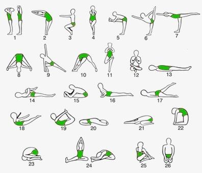 Fabelhaft Hatha Yoga - Kraft, Energie und Hartnäckigkeit &AN_91