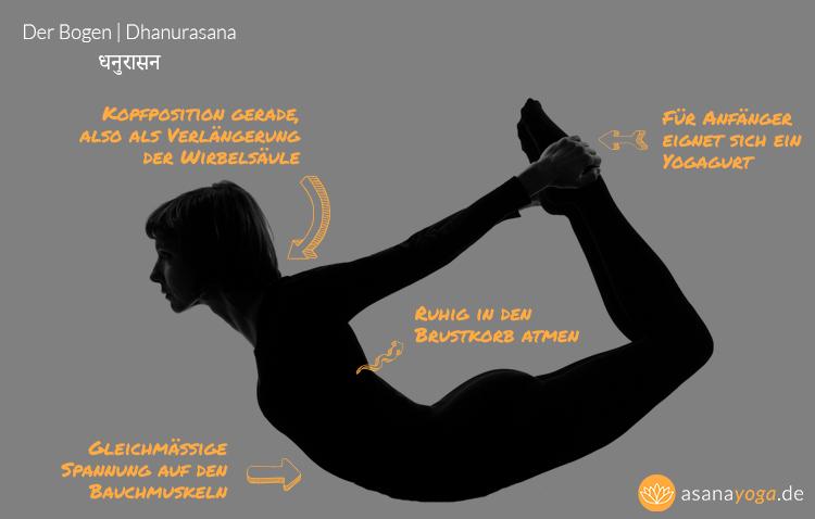 Yoga-fuer-Laeufer-Bogen